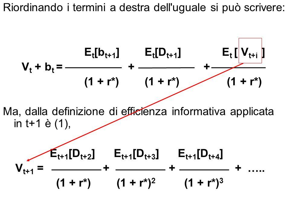 Riordinando i termini a destra dell uguale si può scrivere: Et[bt+1] Et[Dt+1] Et [ Vt+i ] Vt + bt = + + (1 + r*) (1 + r*) (1 + r*) Ma, dalla definizione di efficienza informativa applicata in t+1 è (1), Et+1[Dt+2] Et+1[Dt+3] Et+1[Dt+4] Vt+1 = + + + …..